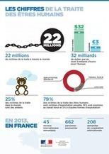 Un plan pour lutter contre la traite des êtres humains en France   Solidarité, mécénat, développement et actu géné   Scoop.it