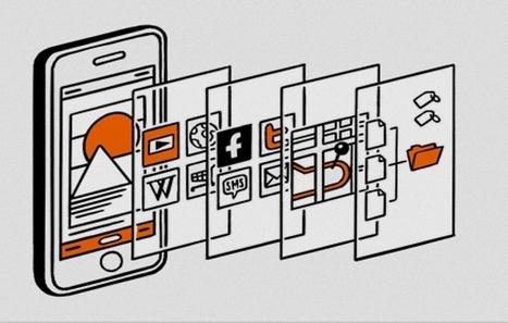 La reconnaissance d'image va-t-elle dépasser le QR Code ? | Actualité e-marketing | Scoop.it