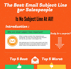 Free Infographic: Best Subject Line for Salespeople | ContactMonkey | Business Strategy | Scoop.it