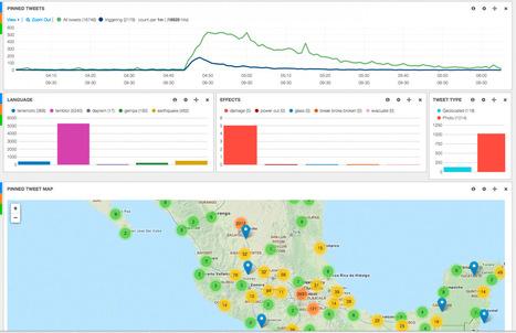 Twitter como detector de terremotos a nivel mundial | Educacion, ecologia y TIC | Scoop.it