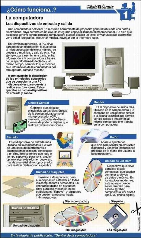 ordenador.jpg (550x927 pixels) | LA HISTORIA DEL ORDENADOR | Scoop.it