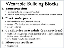Make it, wear it, learn it – session slides and links to wearables resources | Teacher Resources | Scoop.it