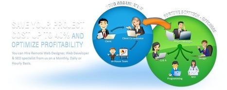 iPhone App Design Detroit| iPhone Application Development Services | Web development Company Detroit | Scoop.it