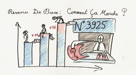 Mouvement Français pour un REVENU de BASE | actions de concertation citoyenne | Scoop.it