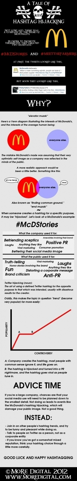 [INFOGRAPHIC] A Tale Of Hashtag Hijacking | INFOGRAPHICS | Scoop.it