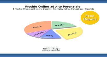 Report: 5 Nicchie Online nei Settori Giardino, Giustizia, Hobby, Immobiliare e Industria | Nicchie Emergenti | Scoop.it