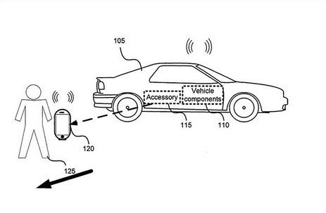 Apple travaille sur un contrôle de la voiture via l'iPhone - CNET France | Veille technologique et brevets d'invention | Scoop.it