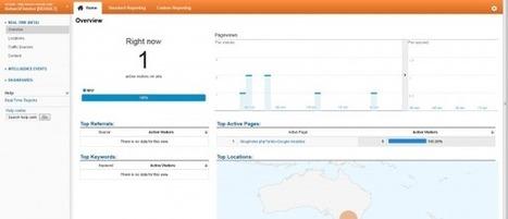 Key Features Of Google Analytics | Calgary Based Full Service Marketing Agency | Digital Marketing | Scoop.it
