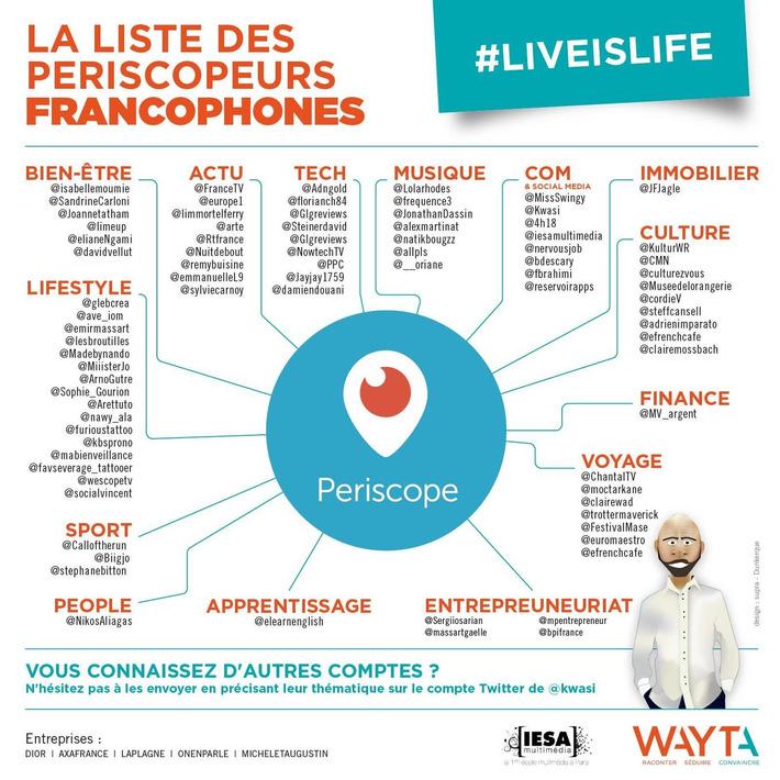 80 periscopeurs francophones à suivre de toute urgence ! | WAYTA | Médias sociaux : Conseils, Astuces et stratégies | Scoop.it
