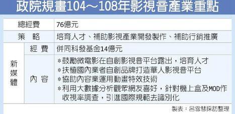 政院5年投76億 打造新媒體影音平台 by 中時電子報 | PhiDAILY 美味日報 | Scoop.it