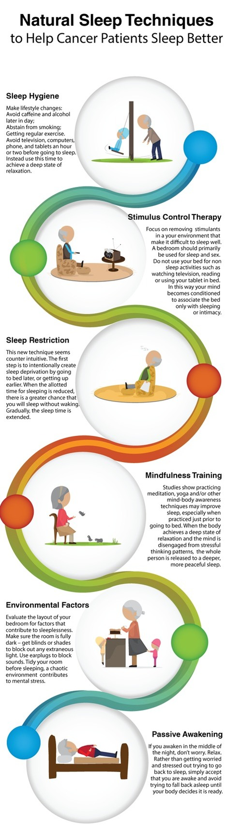 Infographic on Natural Sleep Techniques to Help Cancer Patents | Cancer Care and Treatment | Scoop.it