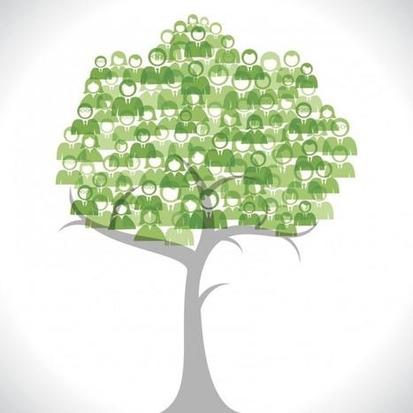 Evergreen. Not Gum, But Content | MarketingHits | Scoop.it