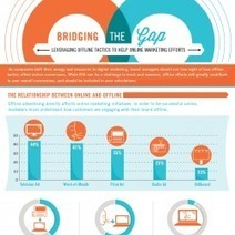 Bridging the Gap between Offline and Online Marketing   Visual.ly   Triangle Business Marketing   Scoop.it