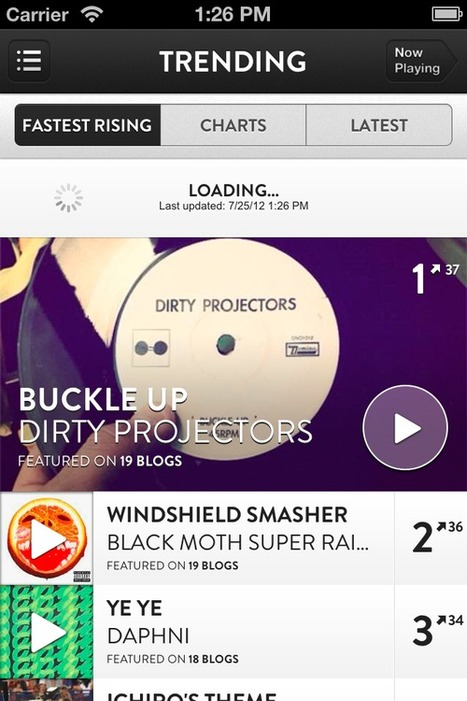 Shuffler.fm releases iPhone app for its music discovery service ... | iPhones and iThings | Scoop.it