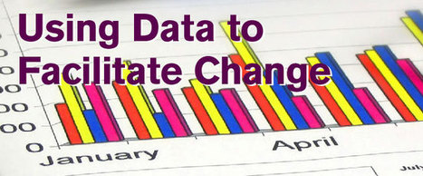 Using Data to Facilitate Change | SEL Assessment and Monitoring | Scoop.it
