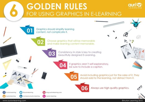 The Six Golden Rules for Using Graphics in E-Learning | Aurion Learning | Aurion E-learning | Scoop.it