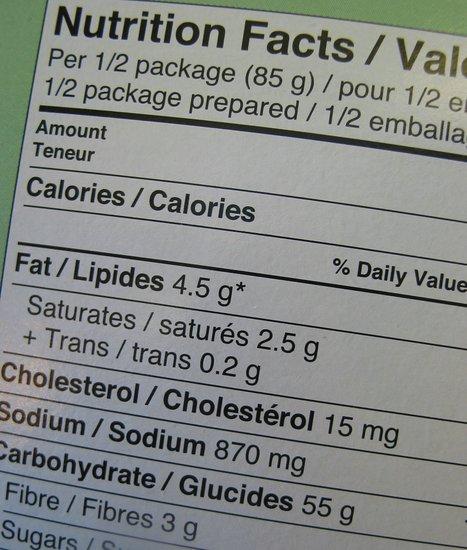 ¿Cuáles son las cifras recomendadas de colesterol? | Clínica CEMTRO | Scoop.it