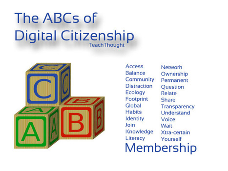 The ABCs of Digital Citizenship - TeachThought | Common Core and the Elementary School Library | Scoop.it