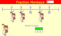 Fraction Monkeys - the fun equivalent fractions game | apps for the elementary classroom | Scoop.it