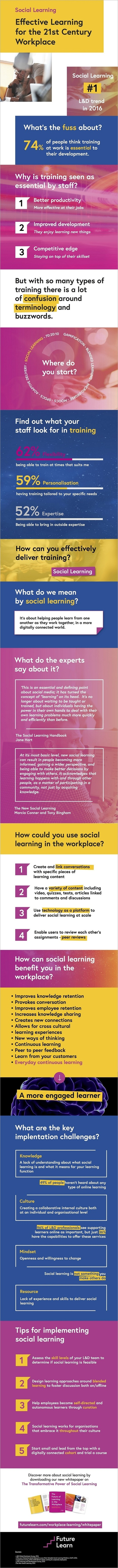 Social Learning: Effective Learning for the 21st Century Workplace Infographic - e-Learning Infographics | Social U-Learning | Scoop.it
