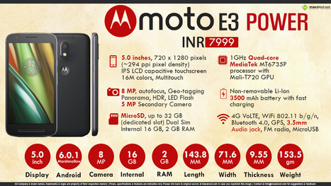Motorola Moto E3 Power Launched @ INR 7999 | Maxabout Mobiles | Scoop.it