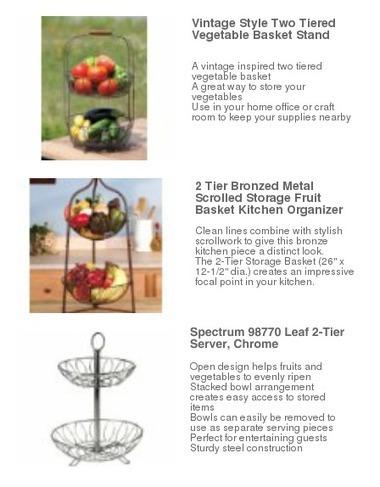 Two Tier Fruit Basket | Home | Scoop.it