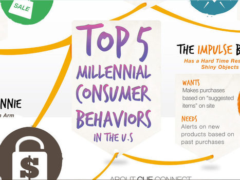 New Research Reveals to Retailers What Millennial Consumers are Thinking - Mobile Marketing Watch | Consumer Behavior in Digital Environments | Scoop.it