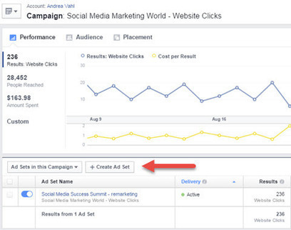 Changes to Facebook Ads Manager: What You Need to Know | AtDotCom Social media | Scoop.it