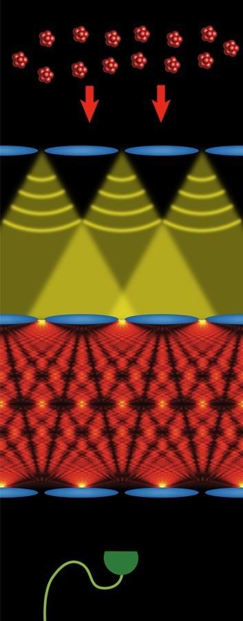 Molecular Interferometry Makes a New Break | Amazing Science | Scoop.it