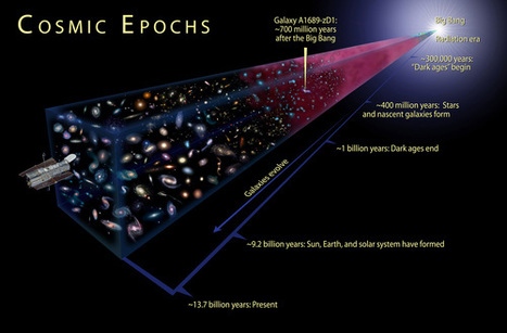 Found: The First Atoms In The Universe!!! | Beyond the cave wall | Scoop.it