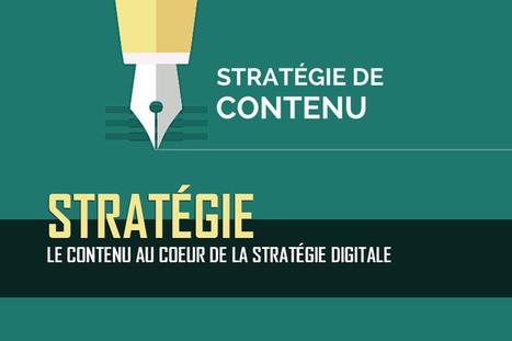 Le contenu au cœur de la stratégie digitale - Journal du CM | ENTREPRISE DIGITALE | Scoop.it