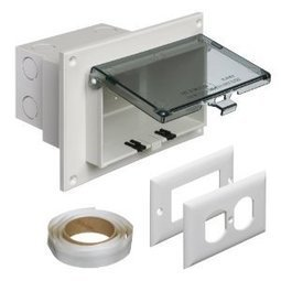 How to protect your meters by decorative outdoor electrical box covers? | Business | Scoop.it