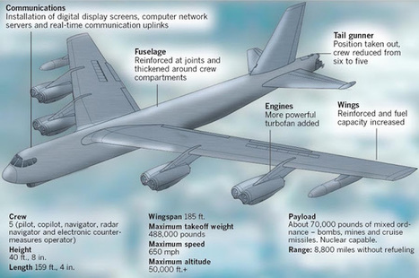 Converting B52 to Arsenal plane would increase air to air missiles available to a networked F35 from two to about 100 missiles   Outbreaks of Futurity   Scoop.it