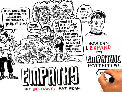 The Role Of Empathy In Learning | Educación | Scoop.it