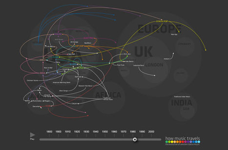 The Evolution of Western Dance Music | All about Data visualization | Scoop.it