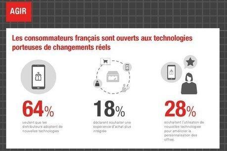 Infographie : comment évoluent les comportements d'achat des Français | Cross-channel distribution | Scoop.it