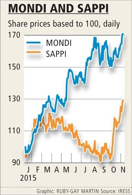 Mondi and Sappi repackage and redesign themselves - BDlive | Chemical & Petrochemical Industry News | Scoop.it