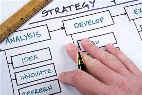 3 utili strumenti di Project Management per startup | Catchstaff - La tua idea. Il tuo team | Scoop.it