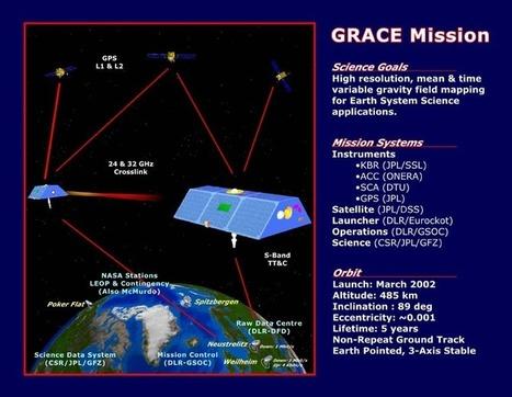 Le champs gravitationnel de la Terre modifiée… | Japan Tsunami | Scoop.it