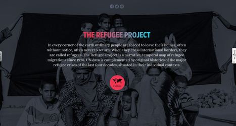 The Refugee Project | Unit 2- Population and Migration | Scoop.it
