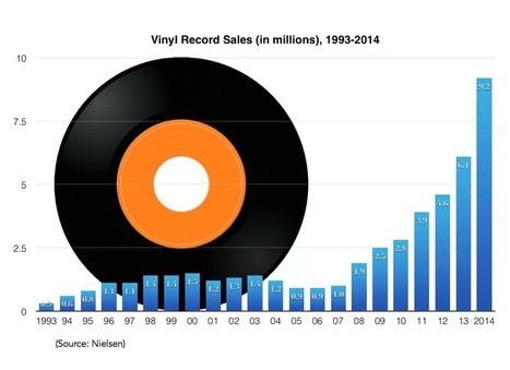 Vinyl Revival: Why Millennials Are Bringing Records Back | Digital Natives | Scoop.it