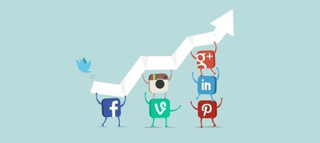 Social Media Marketing: Lead the Charge in 2016     Travel   Scoop.it