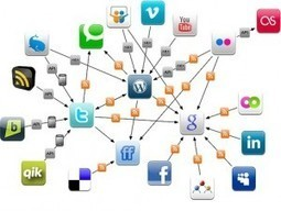 Viral Marketing Services, Social Media Marketing Services | Search Engine Submission and Optimization | Scoop.it