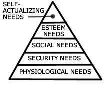 Putting Maslow's Hierarchy of Needs to the Test | Exploring Psychology | Scoop.it