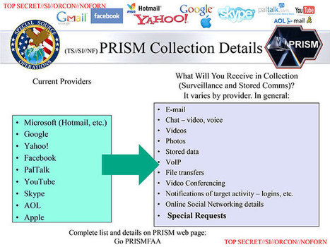 NSA slides explain the #PRISM data-collection program - The Washington Post | #privacy #surveillance | e-Xploration | Scoop.it