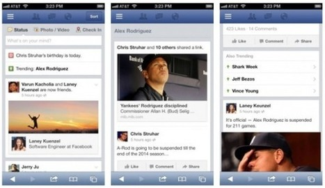 Facebook Prépare les Trending Topics | Emarketinglicious | MediaBrandsTrends | Scoop.it