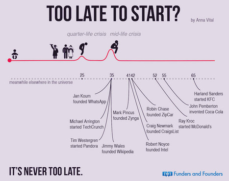 Never Too Old Or Too Late To Start A New Venture | 21C Learning Innovation | Scoop.it