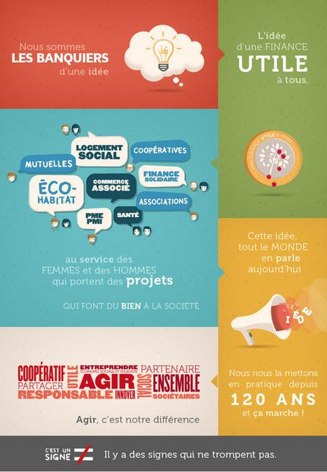 Blog Webdesign - Tendances et outils du Webdesign | Les tendances du web | Scoop.it