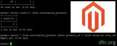 Magento fix catalog price rules promotion   Magento   Scoop.it
