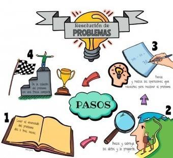 Pasos para la resolución de problemas en primaria -Orientacion Andujar | Curación de contenidos | Scoop.it